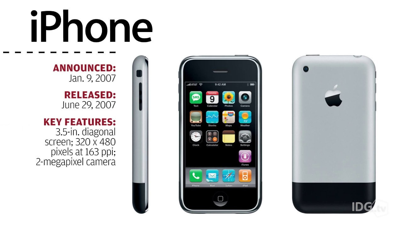 when did the iphone 5s come out a evolu 231 227 o do iphone da apple desde 2007 20587