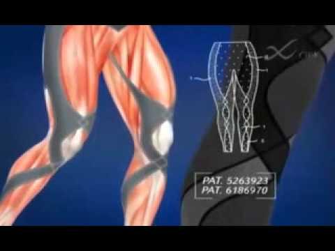 CW-X tecnología deportiva