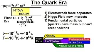 Astronomy: The Big Bang (17 of 30) The Quark Era (time = 10^-15 to 10^-6 sec)