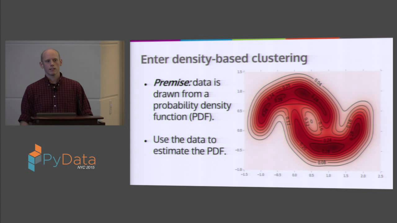 Image from Brian Kent: Density Based Clustering in Python