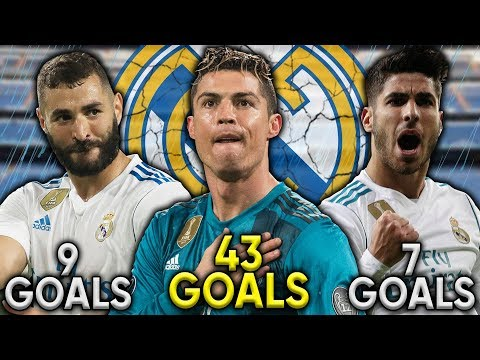 Real Madrid Are A ONE MAN Team Because... | Continental Club