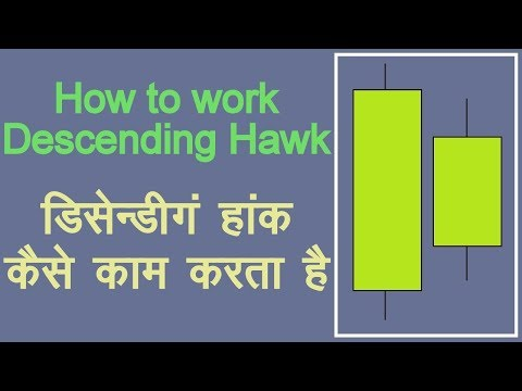 How to use Descending Hawk Candlestick Pattern in Hindi. Technical Analysis in Hindi