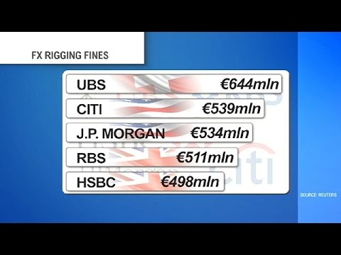 Big fines for top banks over foreign exchange market manipulation