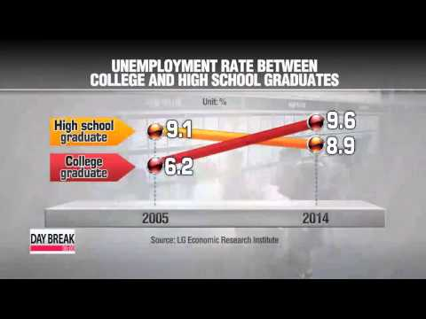 Korea′s college graduates face tougher employment conditions than high school gr