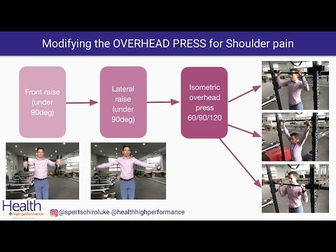 Modifying overhead press for shoulder pain   Melbourne Sports Chiropractor
