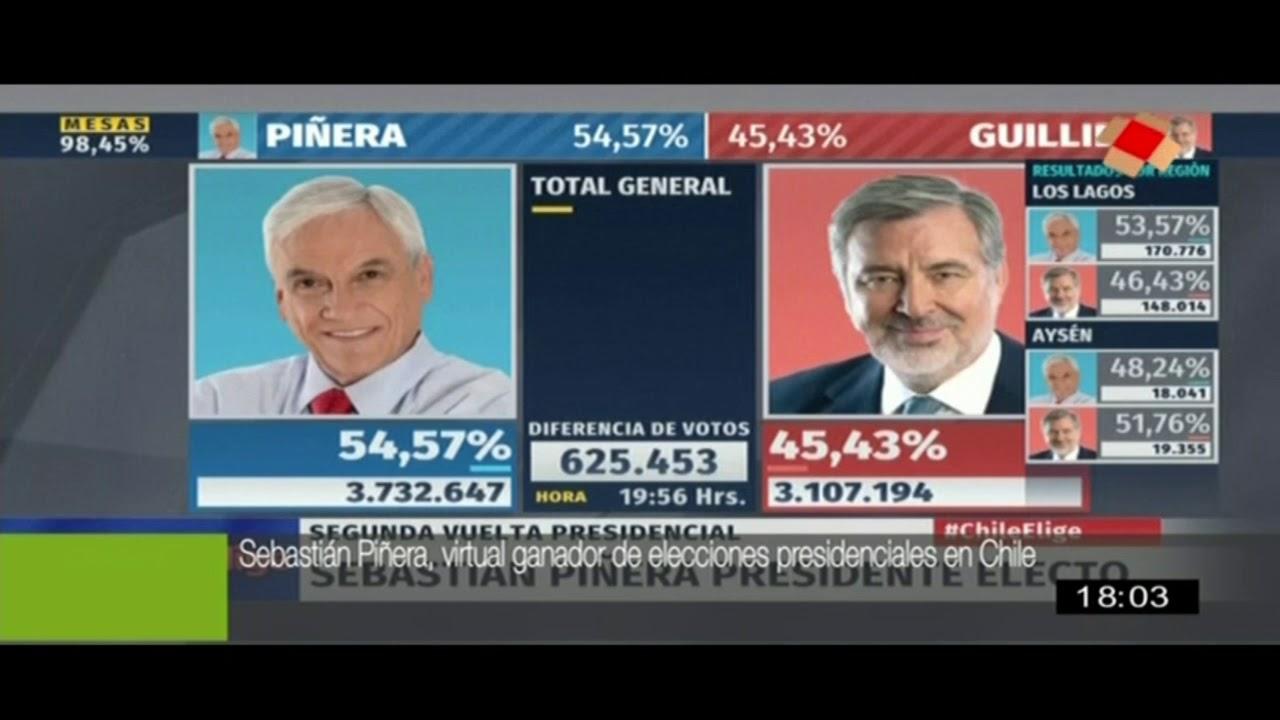 Sebastián Piñera gana las elecciones presidenciales en Chile