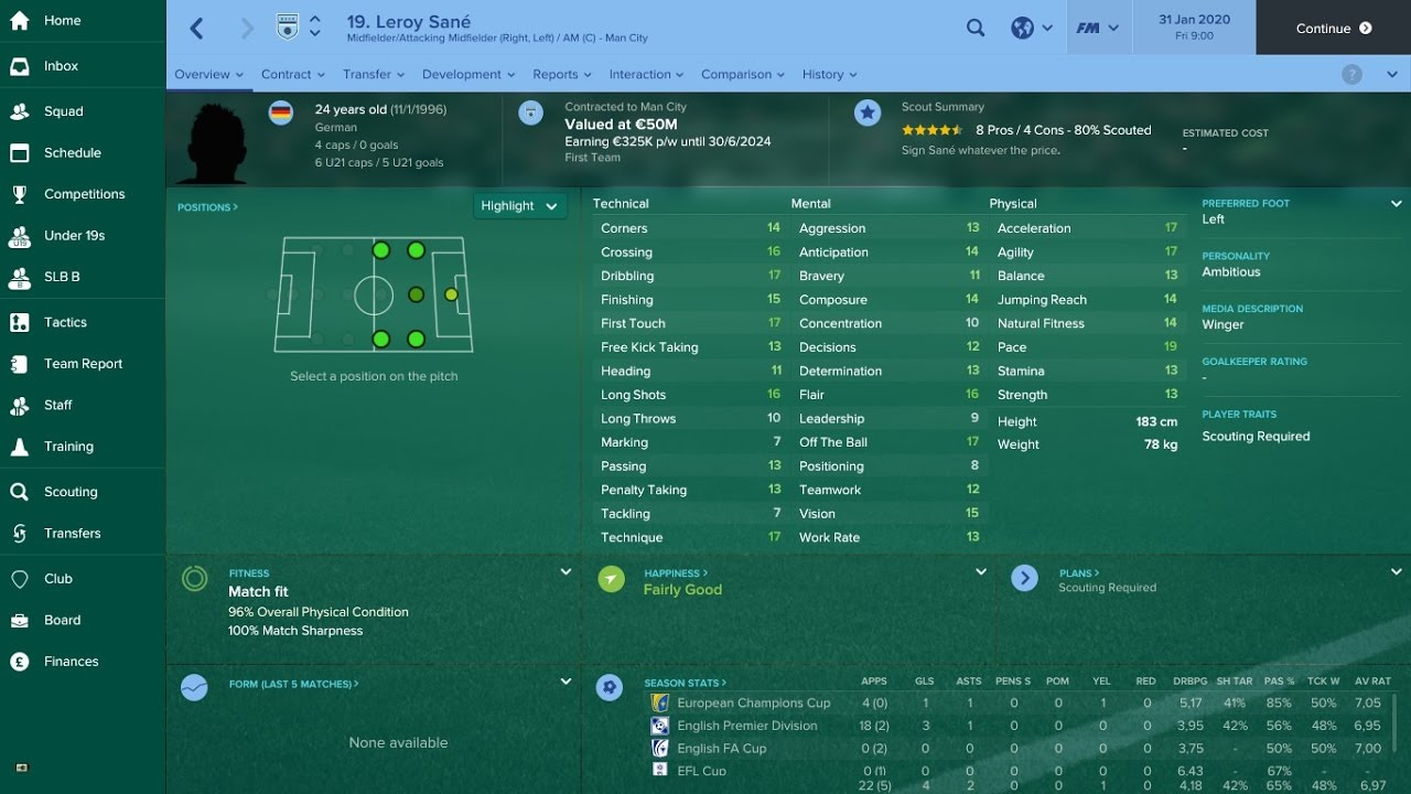 Leroy Sané Manchester City In 2020 Football Manager 2017
