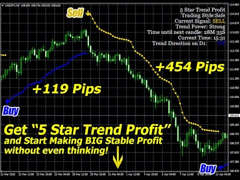 Download indikator forex fss gratis
