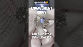 How To Tell Man-Made Diamond From Natural #shorts