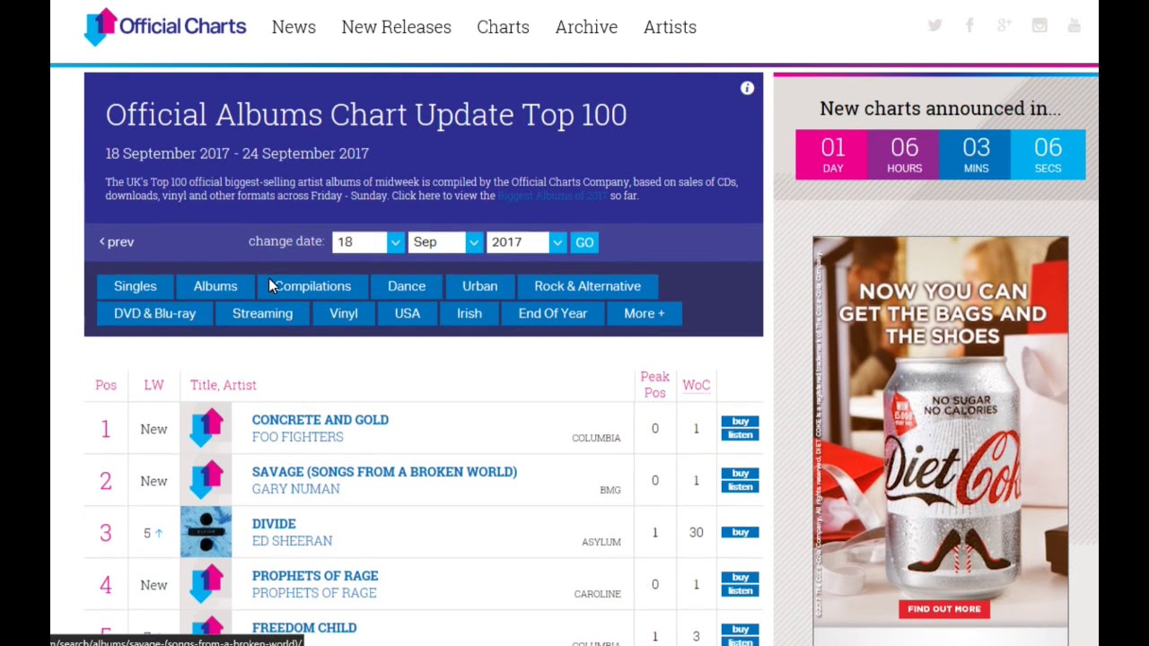uk midweek chart