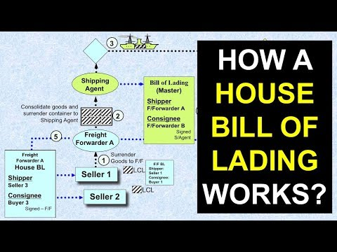 How a  House Bill of Lading works