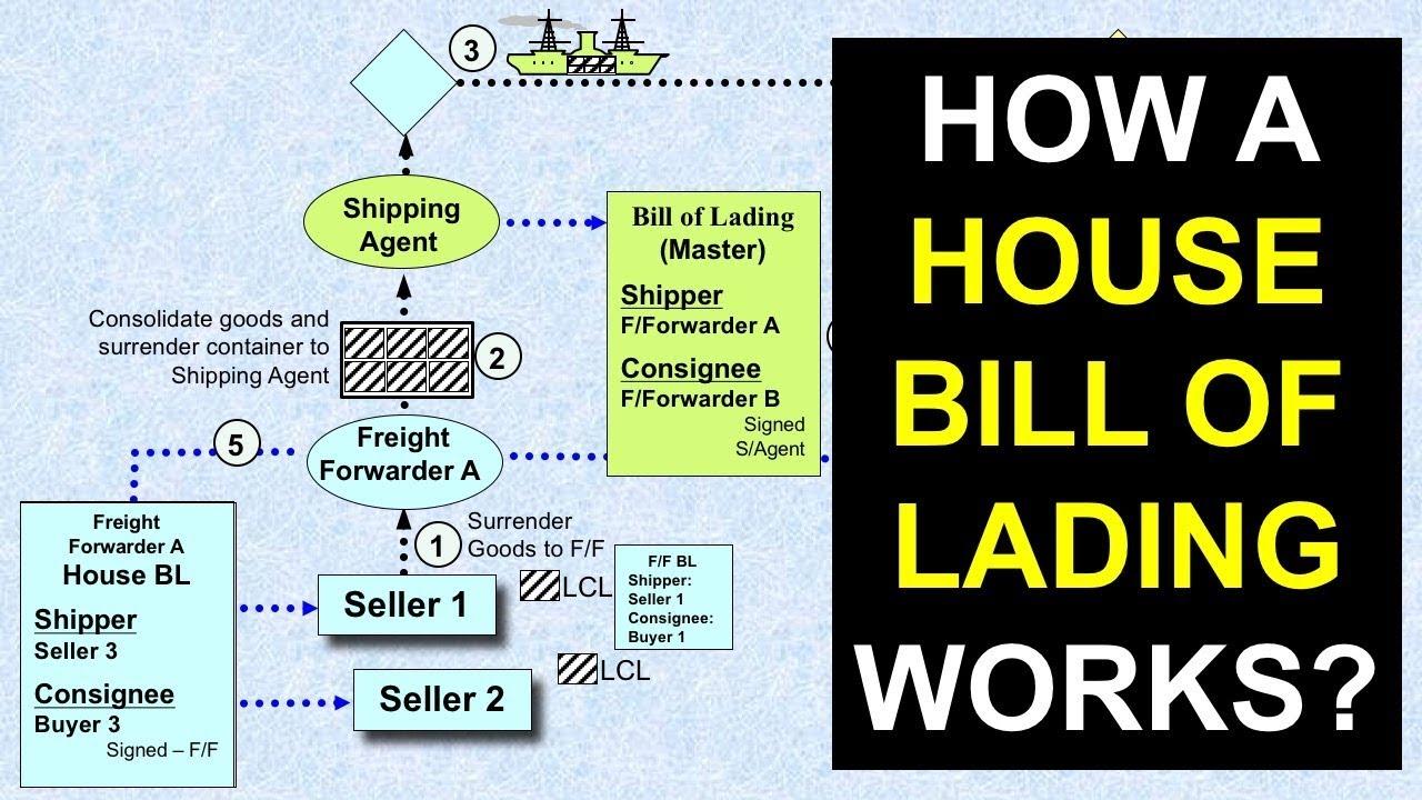 bill lading