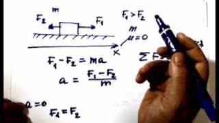 Физика. Динамика. Прямолинейное движение тел под действием сил.Часть 1