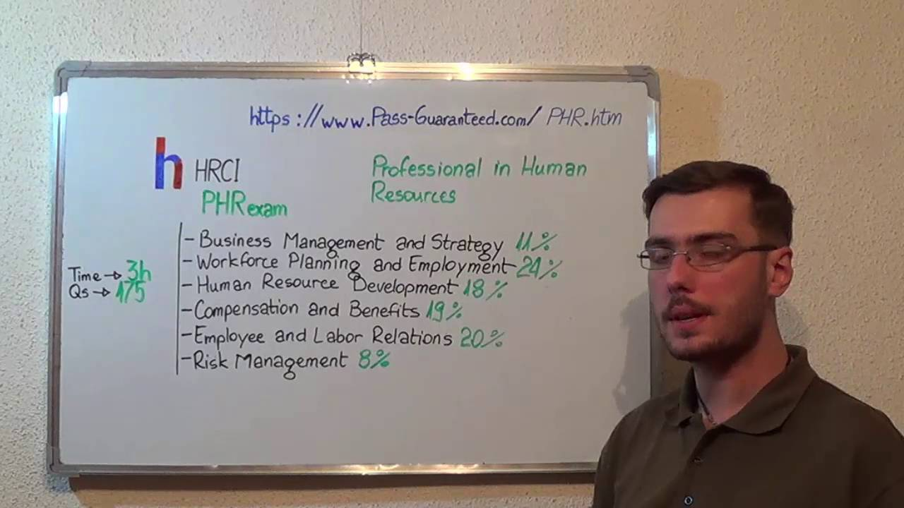 Phr Professional Exam Human Resources Test Phr Questions Youtube