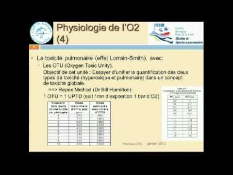 E-learning Plongée Trimix -  4. Autres Incidences Physio