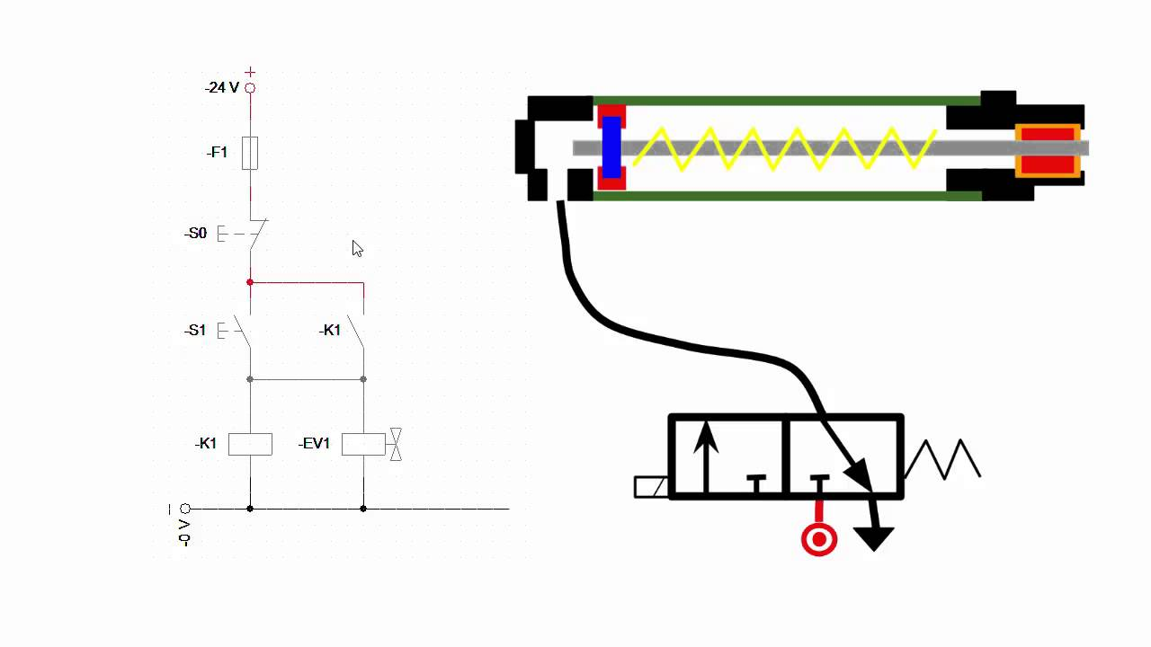 control cilindro simple efecto con v u00e1lvula 3  2