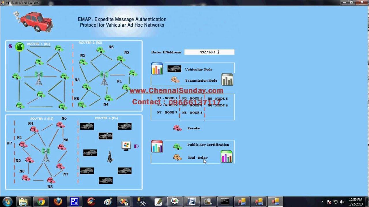 Final year IEEE Projects,IEEE 2013 Projects,IEEE 2014