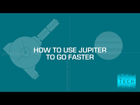 How does Jupiter make space things go faster? (or, What's a Gravity Assist?)