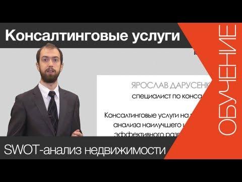 Анализ наилучшего использования недвижимости | Www.skladlogist.ru |