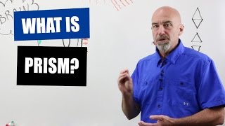 Optician Training: What Is Prism? thumbnail