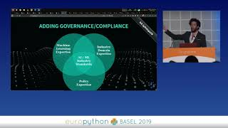 Alejandro Saucedo - The state of Machine Learning Operations in 2019