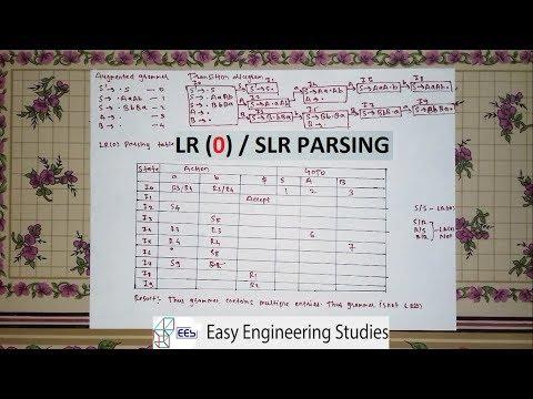LR Parsing |  LR (0) Parsing in [Hindi]   | Compiler Design | Example 2
