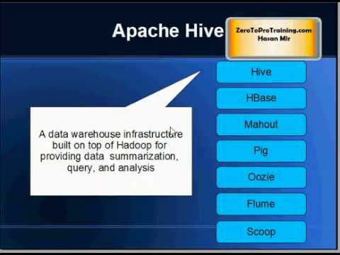 Hadoop Tutorial 4 - Overview of Hadoop Projects