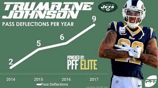 New York Jets Offseason Moves   Pro Football Focus