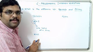 C PROGRAMMING INTERVIEW QUESTIONS - PART 1