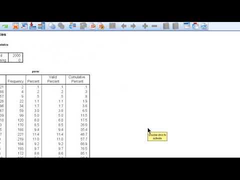 V6.33 - Randomization T-test In SPSS