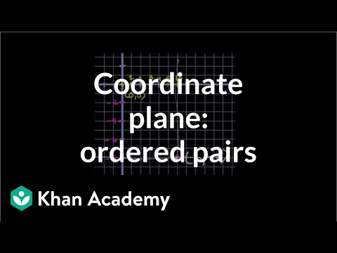 Coordinate Plane: Plot Ordered Pairs | Negative Numbers | 6th Grade | Khan Academy