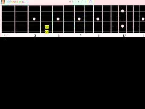 One In A Million Ne Yo B A S I C How To Play Fingerstyle Guitar ...