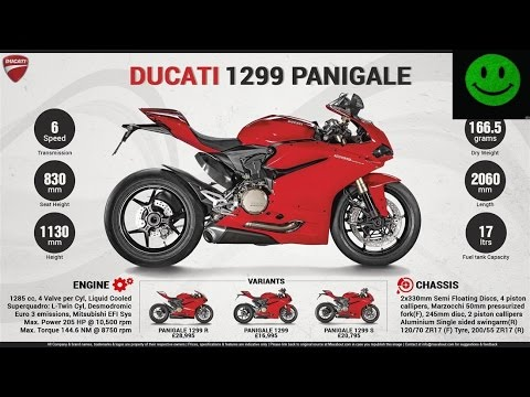 Bikes at Luxembourg Ducati shop (29/03/2017)  (16C°)