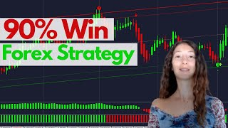 90% Win Forex Strategy