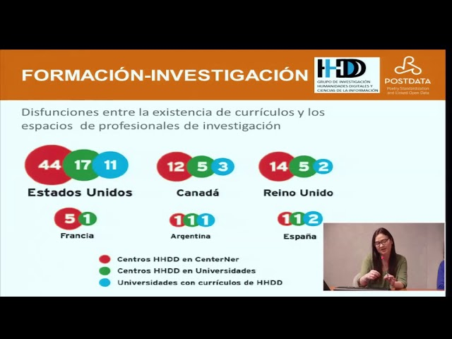 Conferencia: ¿Qué Humanidades Digitales son posibles en Cuba? por Sulema Rodríguez-Roche