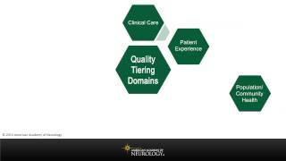 QRUR Element #1: The Quality Score - American Academy of Neurology