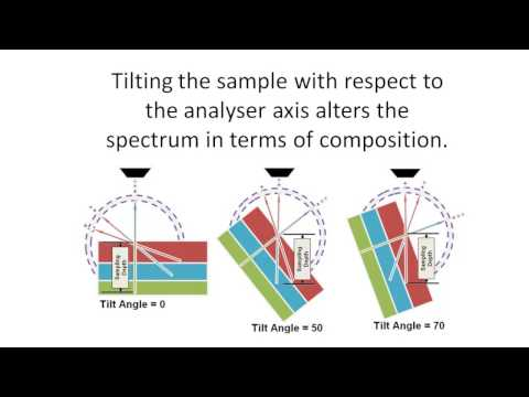 Thin Film Quantification using TAGs in CasaXPS Part 1