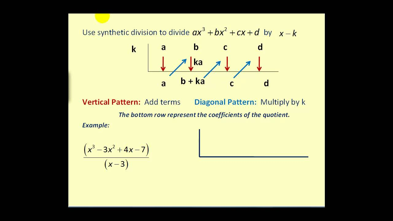 small resolution of Synthetic Division (examples
