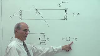 Strength of Materials I: Stress in Axially Loaded Members (3 of 20)