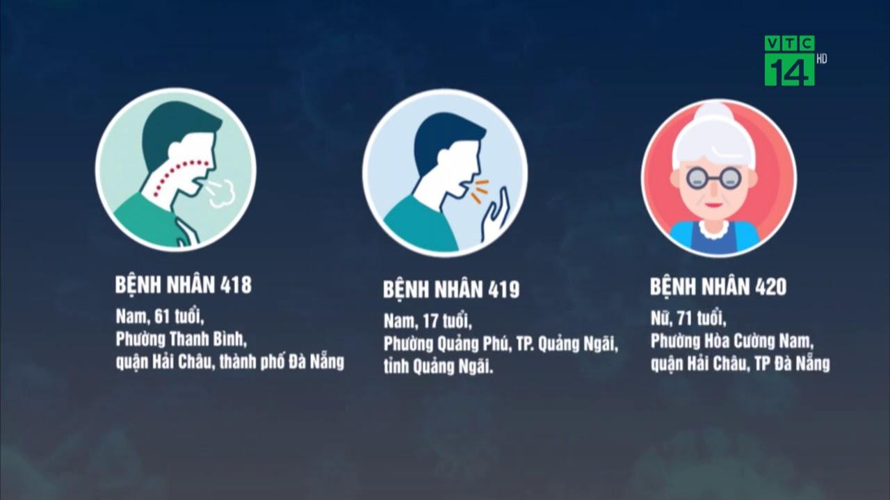 Thêm 2 trường hợp mắc covid-19 tại Đà Nẵng và Quảng Ngãi, Việt Nam có 420 ca bệnh   VTC14