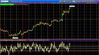 Ride the Profit Trend in Forex