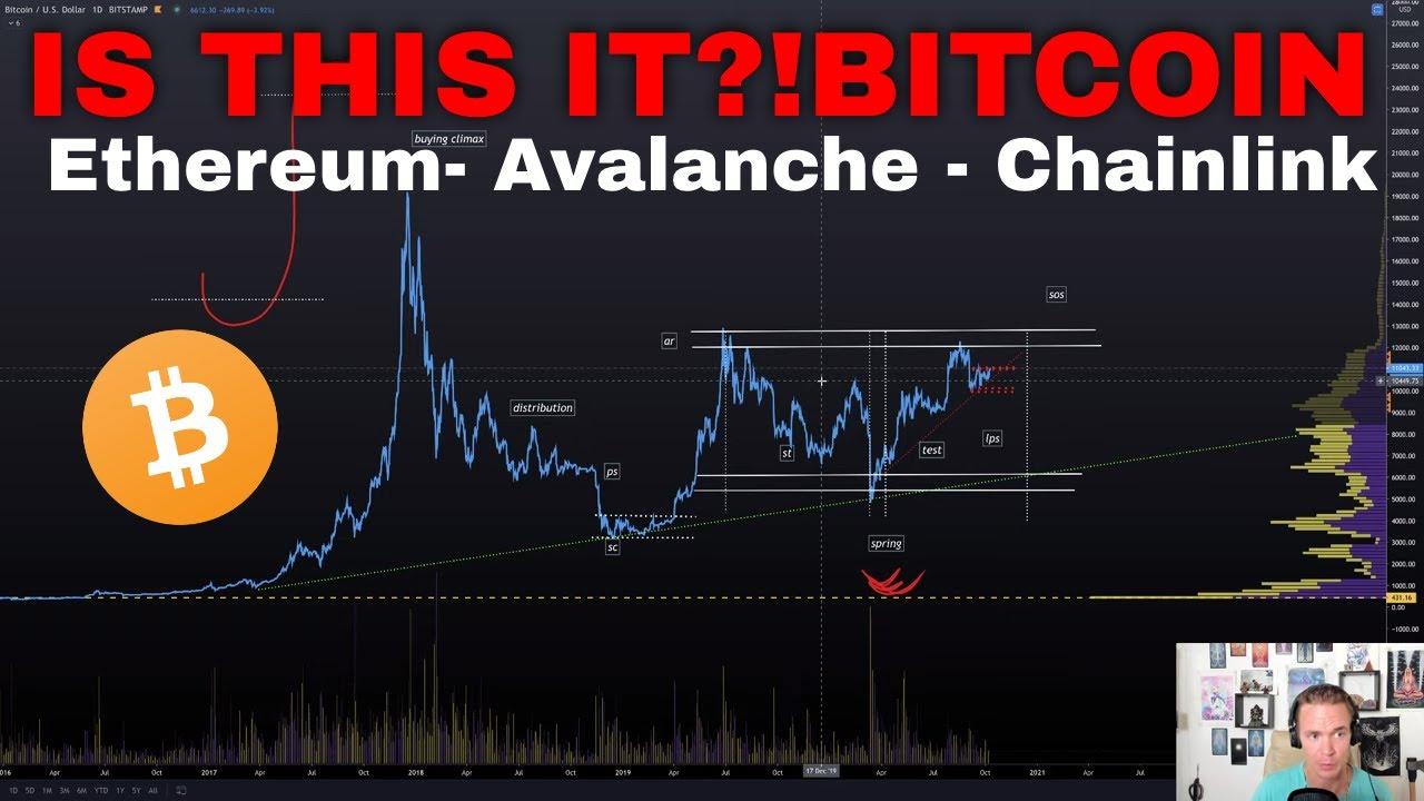 Bitcoin ethereum bangavimas - Dvejetainių opcionų prekybos