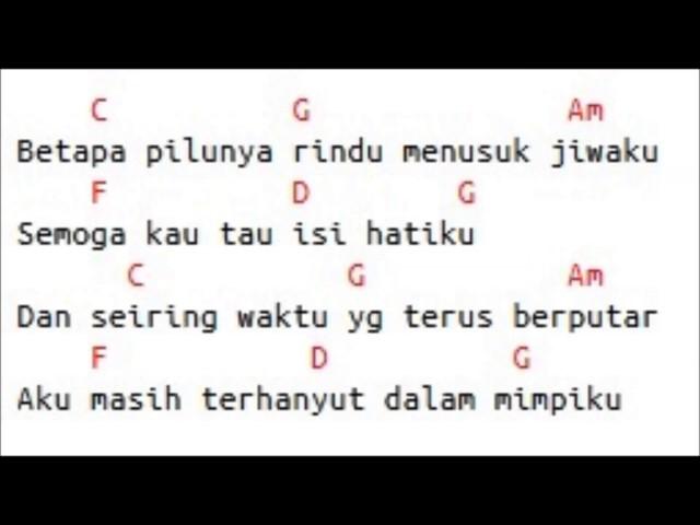 Padi Menanti sebuah jawaban - Kord & Lirik Lagu Indonesia