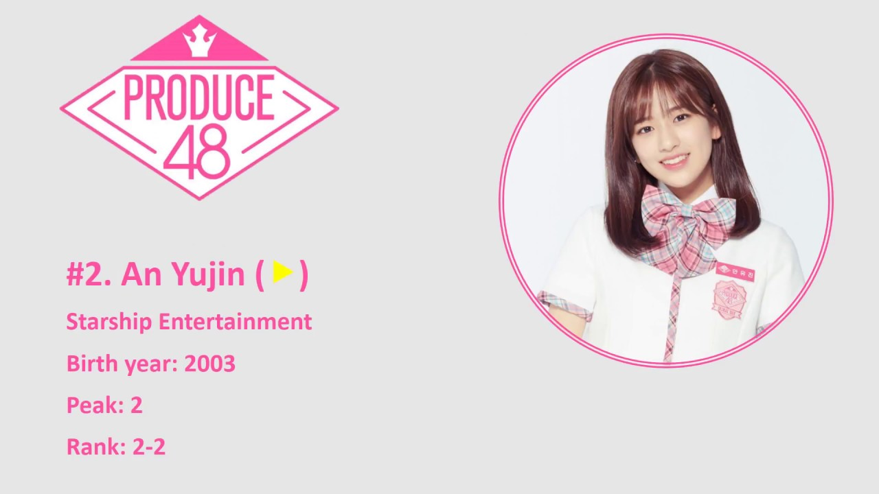 [TOP 20] PRODUCE 48 OFFICIAL RANKING EP 2- PRODUCE 48 EP 2 [20180623]