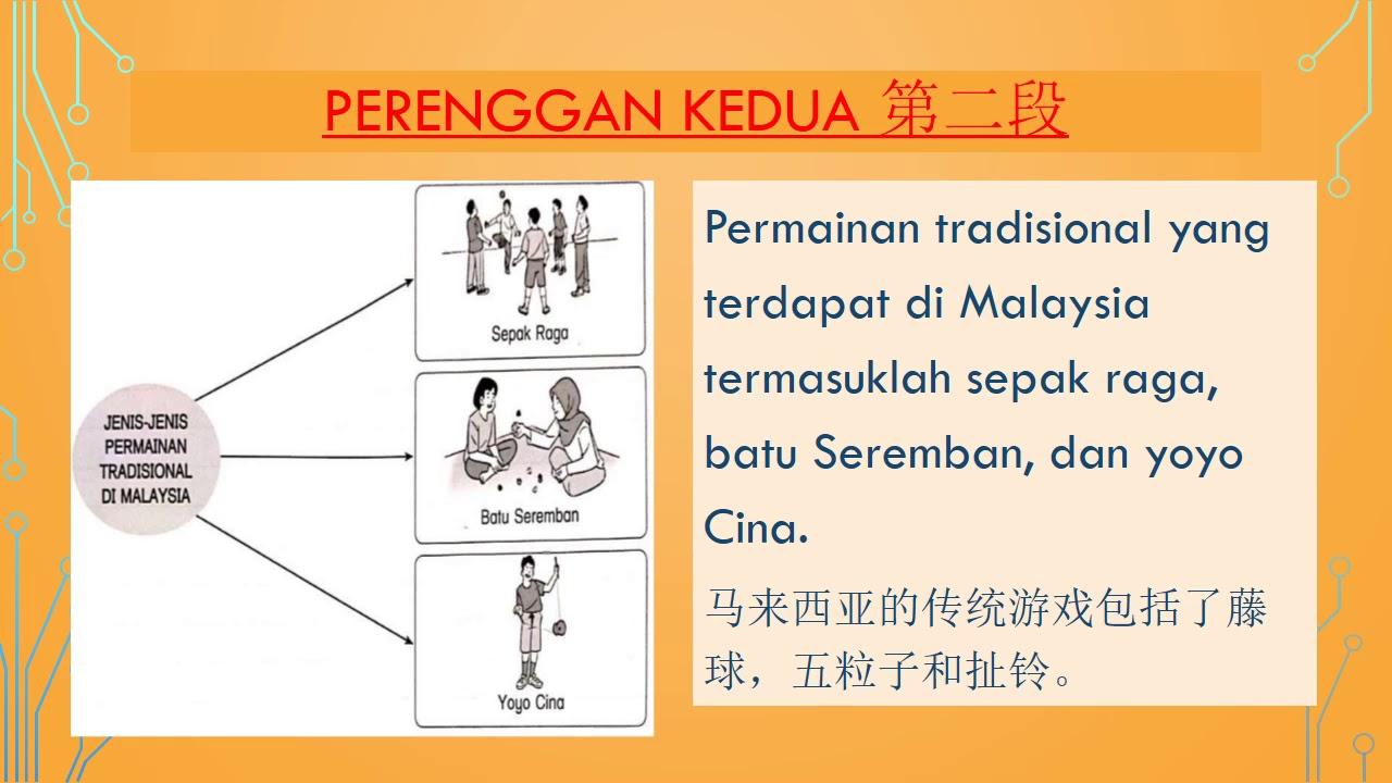 Ulasan Tentang Permainan Tradisional Di Malaysia Youtube
