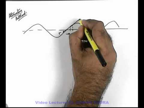 14 Physics Waves Motion Wave Speed Of Transverse Wave On A