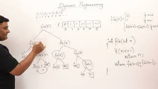 4 Principle  of Optimality  - Dynamic Programming introduction