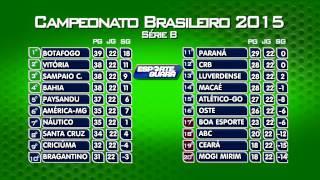 Globo Esporte RJ   Sem folga na tabela, Vasco empata com o Goiás e continua na liderança 15 Rodadas - Tabela de Classificação do campeonato brasileiro