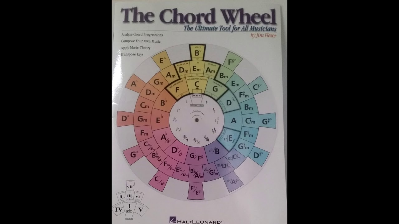 The Chord Wheel Review