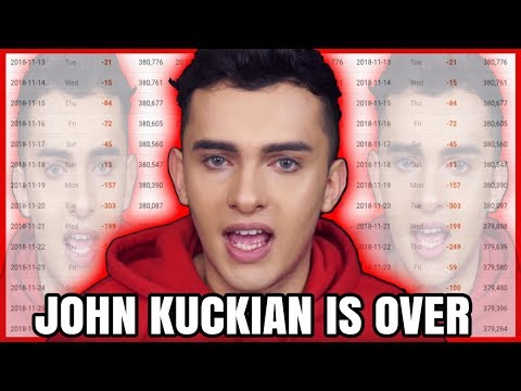John Kuckian Just Ended His Career